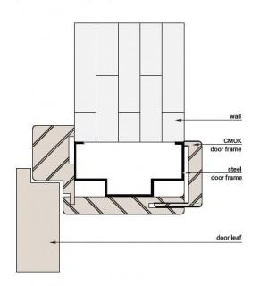 Профил каса за панелни жилища